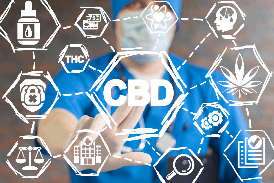 interakcje cbd z lekami - olej cbd a inne leki - purehemp